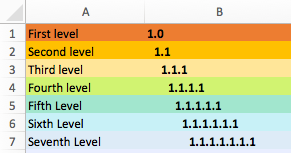 Screenshot of an Excel spreadsheet showing eight levels of color-coded outline hierarchy