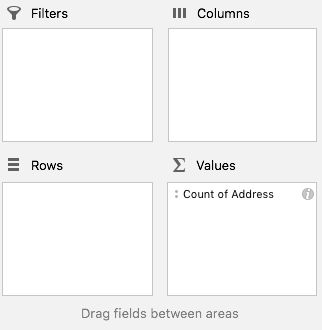 Pivot Table Fields modal with Count of Address in the Values area.