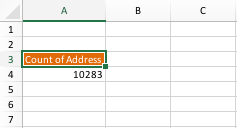 "The pivot table being built in the spreadsheet, showing Count of Address as ""10283."""