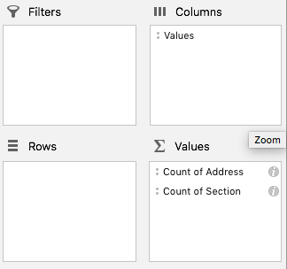 Pivot Table Fields modal with Count of Address and Count of Section in the Values area.