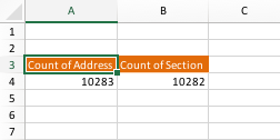 The pivot table being built in the spreadsheet, showing Count of Address and Count of Section.