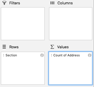 Pivot Table Fields modal with Count of Address in the Values area and Section in the Rows area.